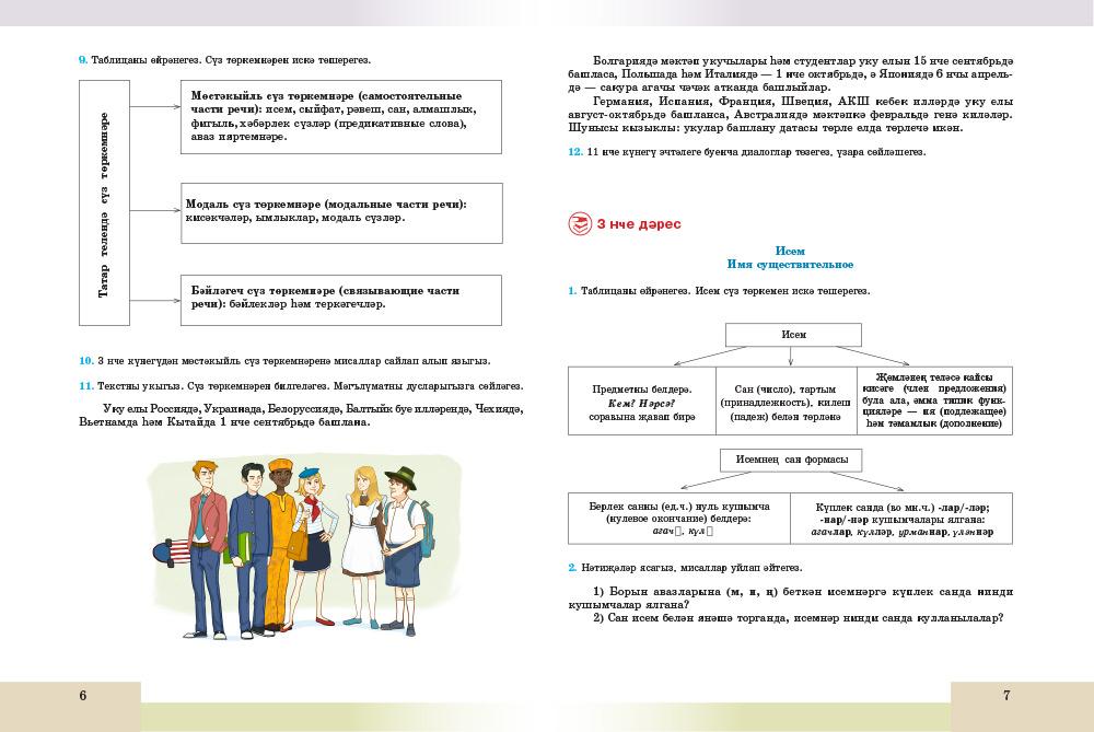 Книги татарского язык 10 класс